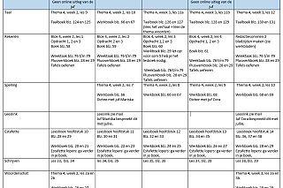 Weekrooster maandag 4 tot en met vrijdag 8 januari